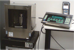 Measuring Instruments: calibration of laboratory scales.