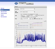 data cloud for test equipment data
