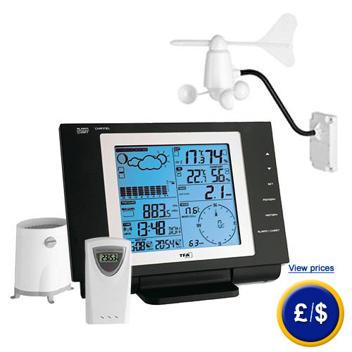 Wireless Weather Station Nexus